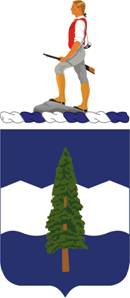 Coat of arms (crest) of the 383rd (Infantry) Regiment, US Army