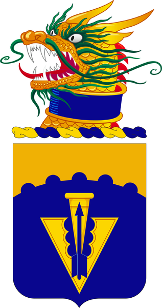 Coat of arms (crest) of the 145th Aviation Regiment, US Army