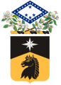 151st Cavalry Regiment, Arkansas Army National Guard.png