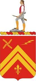 Coat of arms (crest) of the 309th Field Artillery Regiment, US Army